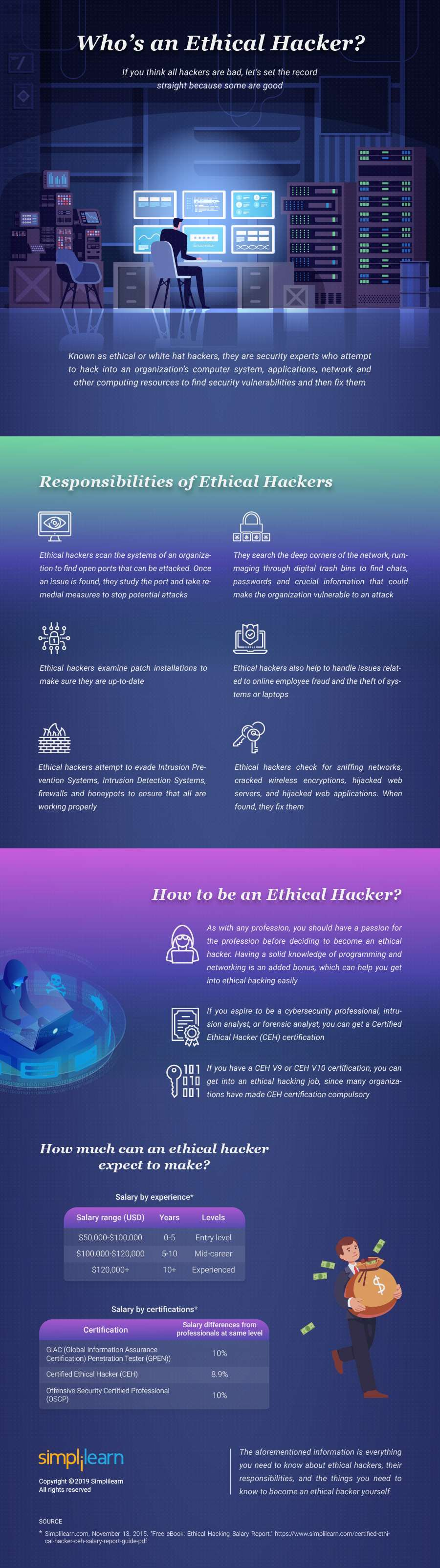 who-is-an-ethical-hacker-compressed