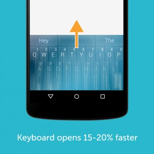 Swiftkey App 5.1 Speed keyboard loading