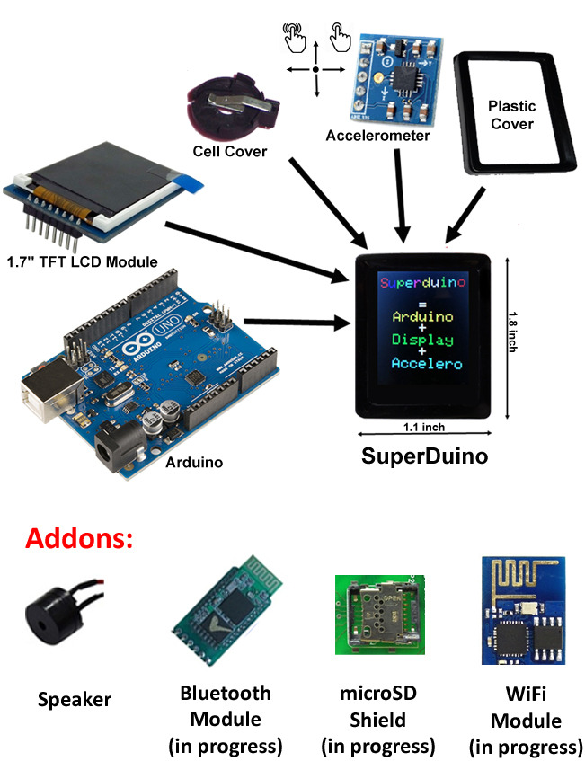 Arduino's SuperDuino Features