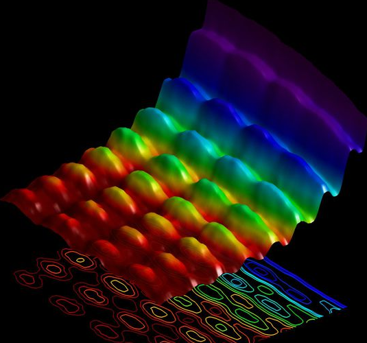 First picture of wave particle duality in light