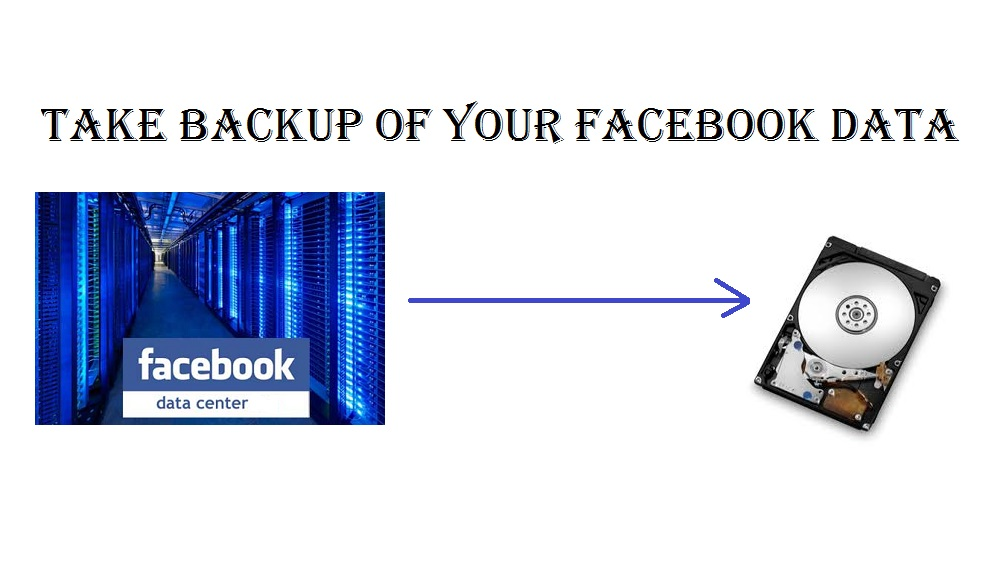 facebook-data-backup