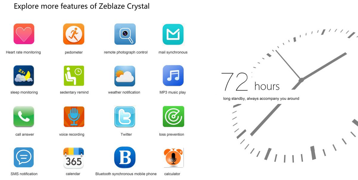 Zeblaze Crystal Feature