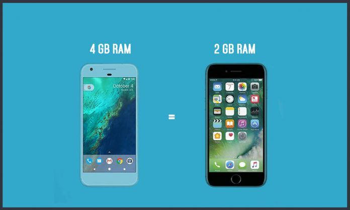 iPhone require less RAM than android