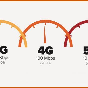 5G network 2