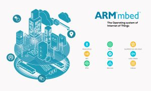 ARM and Mbed OS for IOT