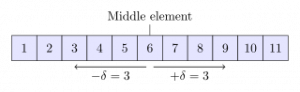 Uniform_binary_search