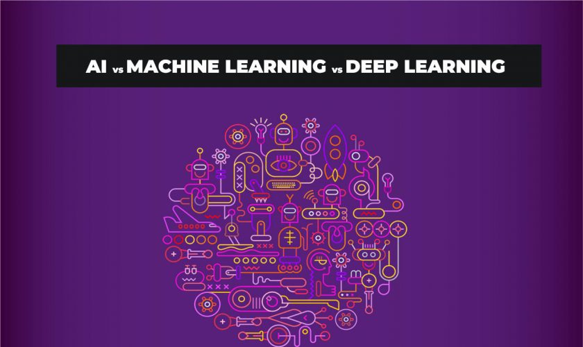 AI vs Deep Learning vs MAchine learning