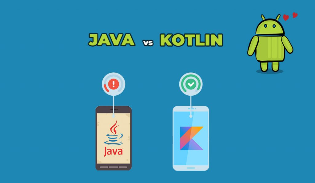 Why kotlin will replace java