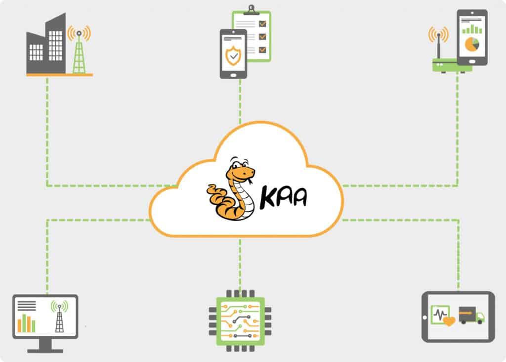 kaa project
