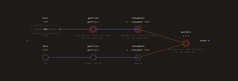 Luna Programming Language