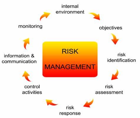 Risk-Management-101-Training